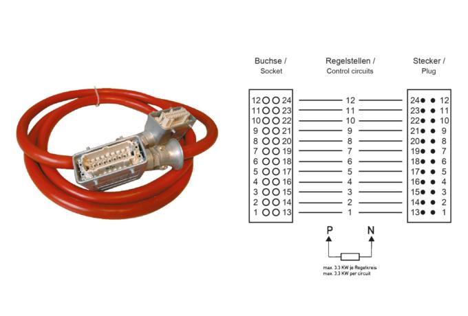 S5301 LAST/SIGNAL KABEL
